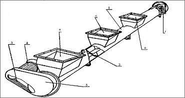 Транспортер шнековий - малюнок